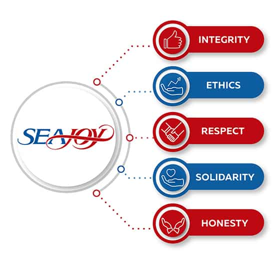 seajoy our values